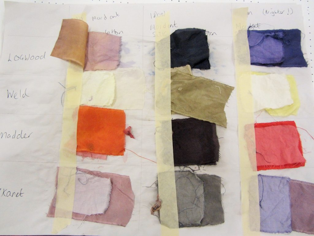 Natural Dyeing workshop at The Art House